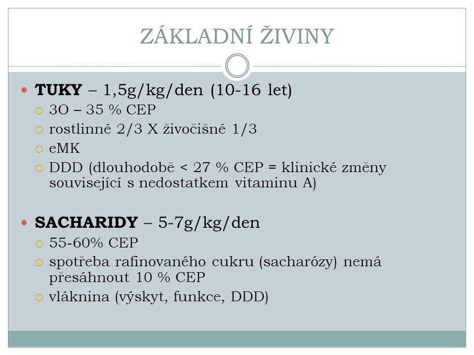 ZÁKLADNÍ ŽIVINY TUKY – 1,5g/kg/den (10-16 let) SACHARIDY – 5-7g/kg/den