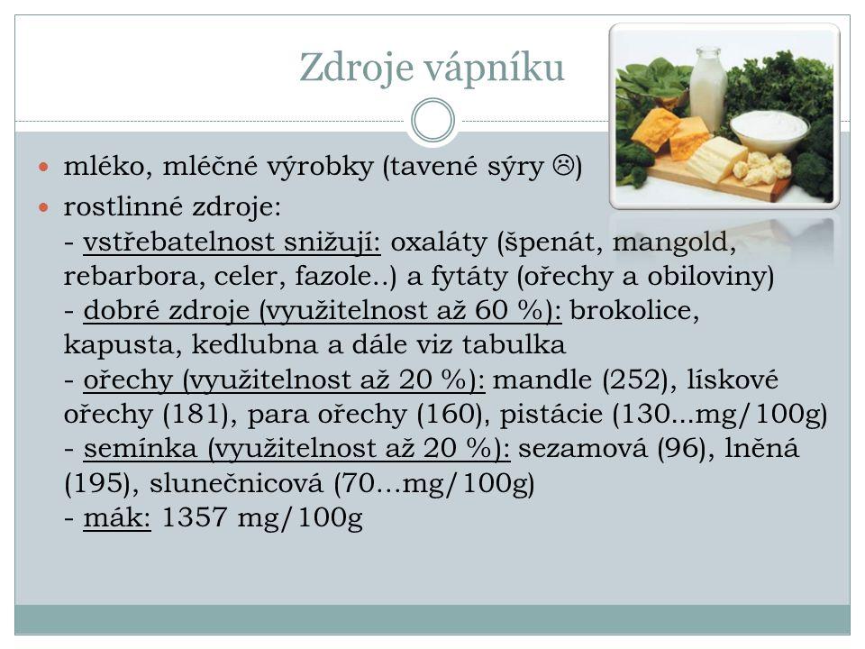 Zdroje vápníku mléko, mléčné výrobky (tavené sýry )