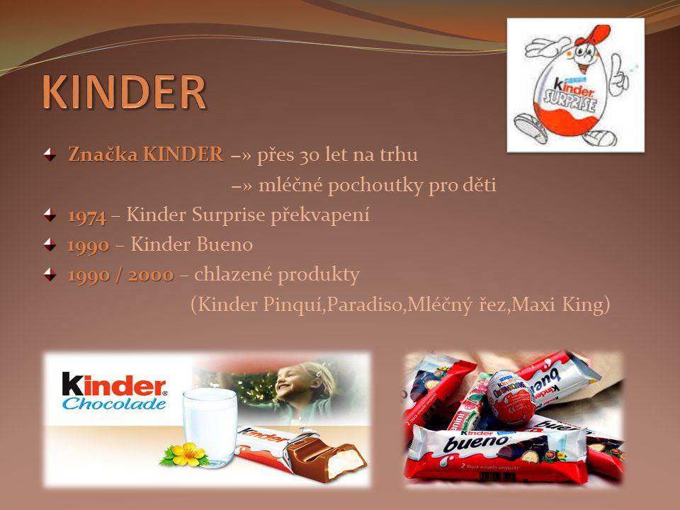 KINDER Značka KINDER −» přes 30 let na trhu