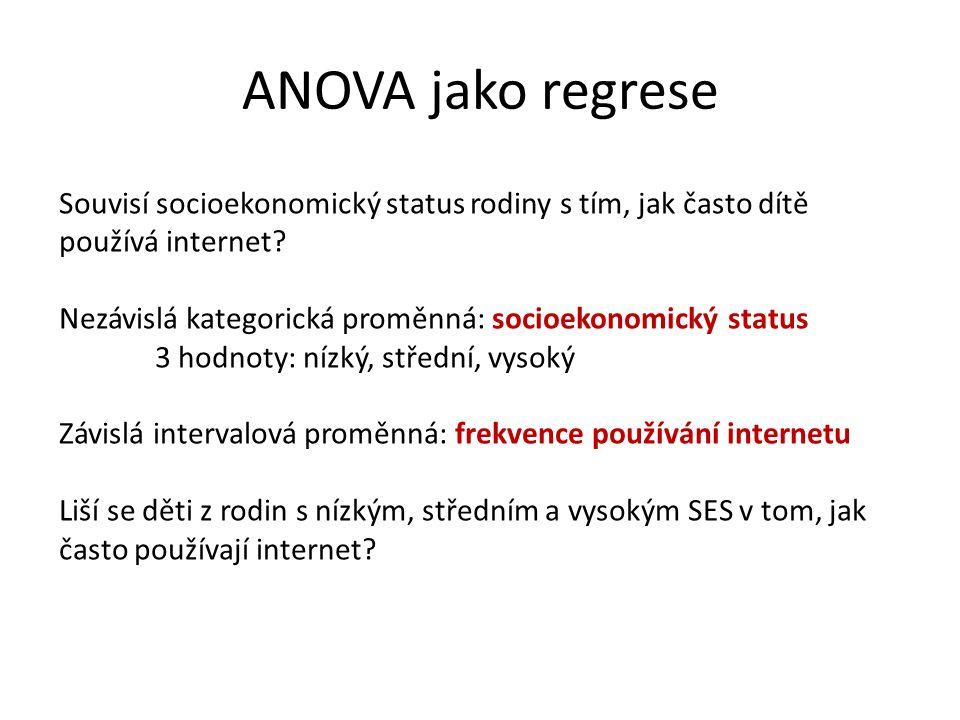 ANOVA jako regrese Souvisí socioekonomický status rodiny s tím, jak často dítě používá internet