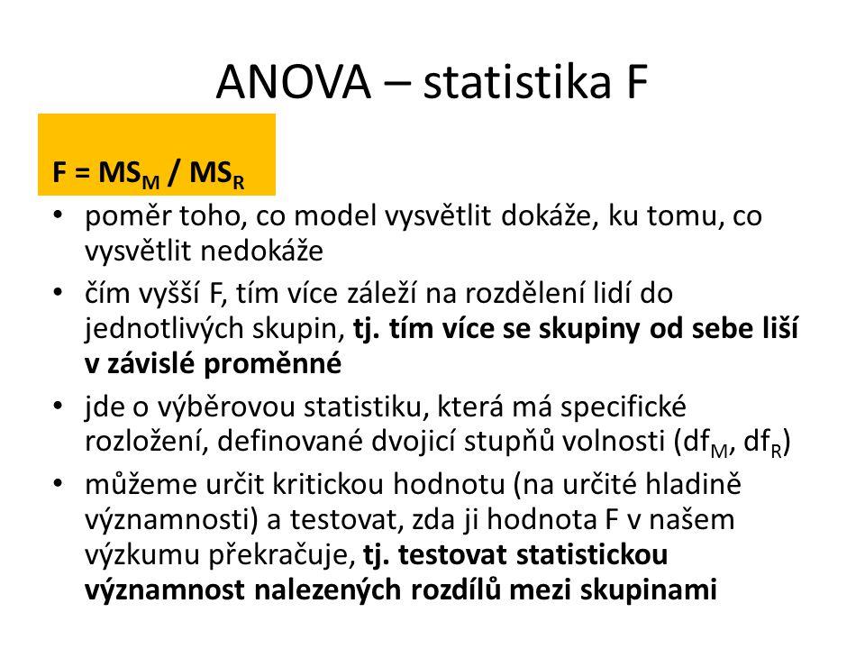 ANOVA – statistika F F = MSM / MSR