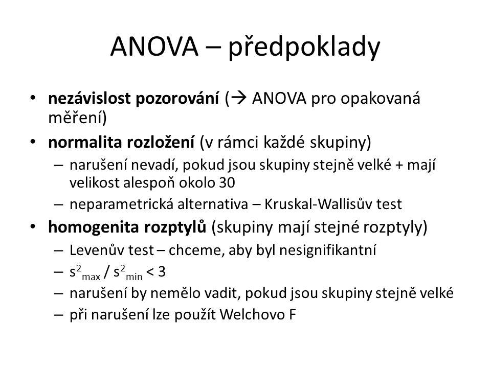 ANOVA – předpoklady nezávislost pozorování ( ANOVA pro opakovaná měření) normalita rozložení (v rámci každé skupiny)