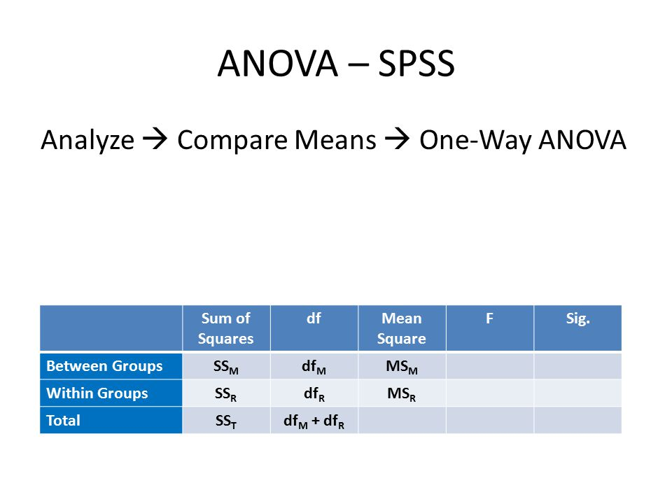 ANOVA – SPSS Analyze  Compare Means  One-Way ANOVA Sum of Squares df