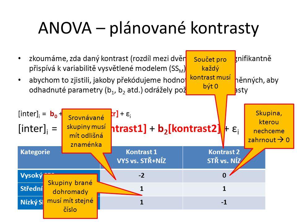 ANOVA – plánované kontrasty