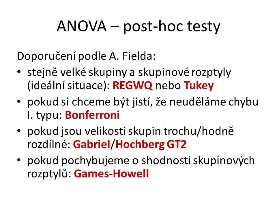 ANOVA – post-hoc testy Doporučení podle A. Fielda: