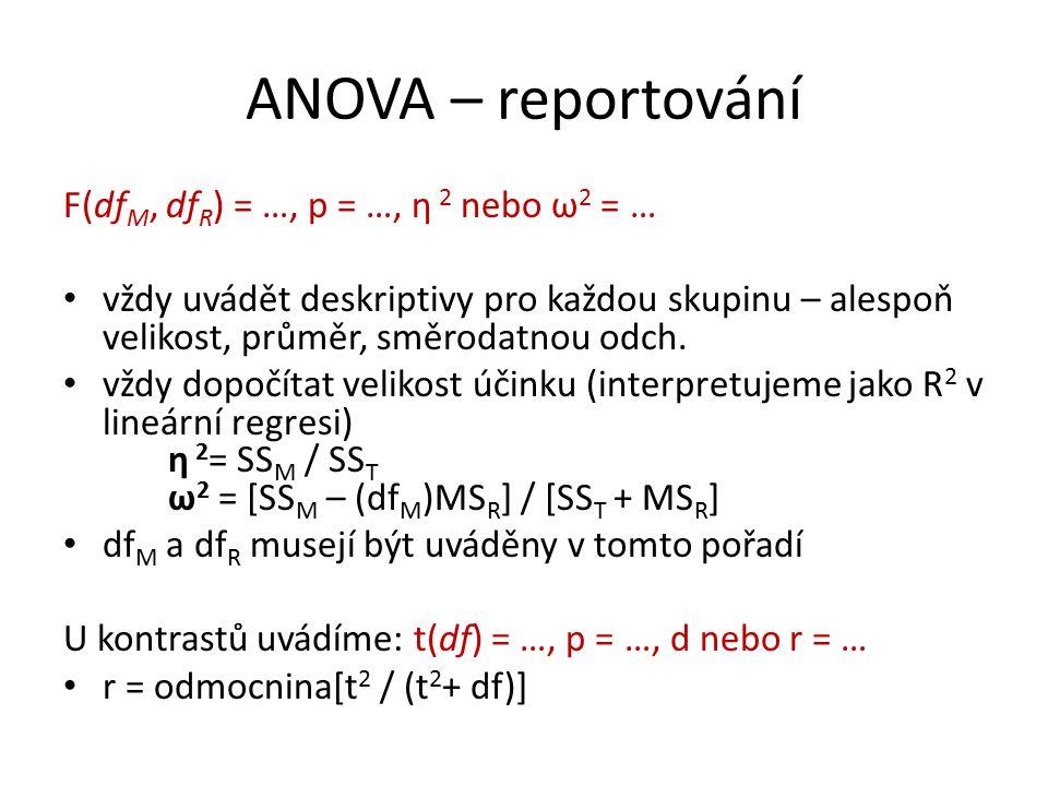 ANOVA – reportování F(dfM, dfR) = …, p = …, η 2 nebo ω2 = …