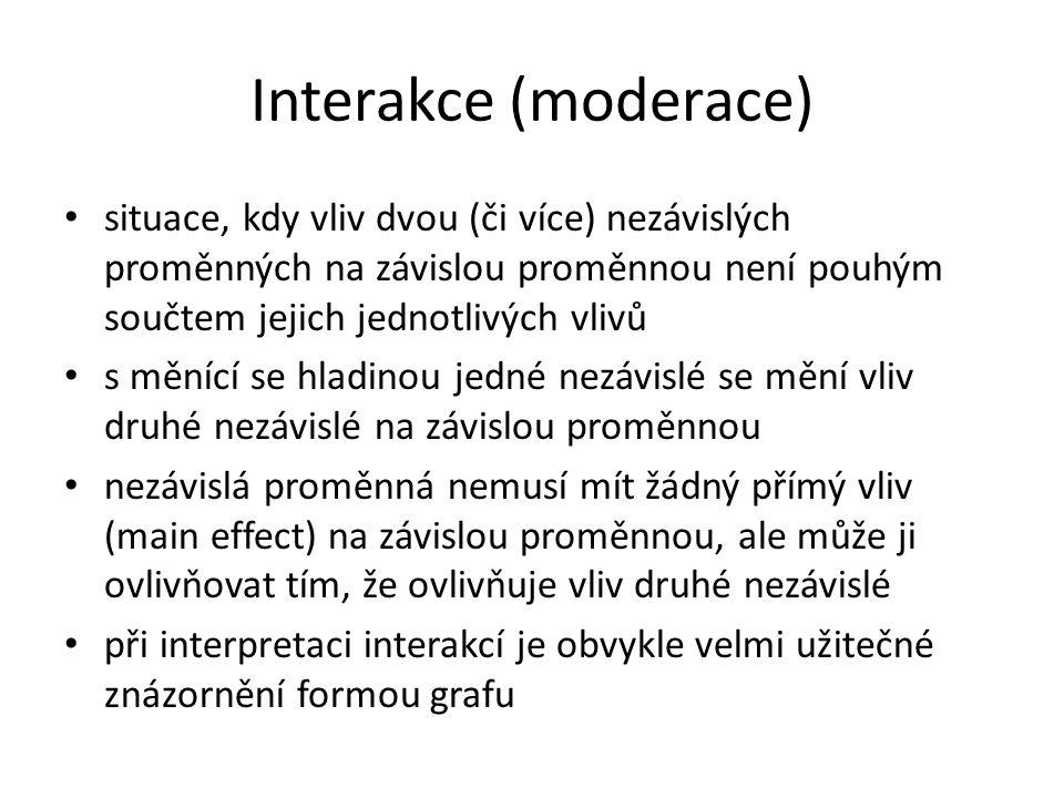Interakce (moderace) situace, kdy vliv dvou (či více) nezávislých proměnných na závislou proměnnou není pouhým součtem jejich jednotlivých vlivů.