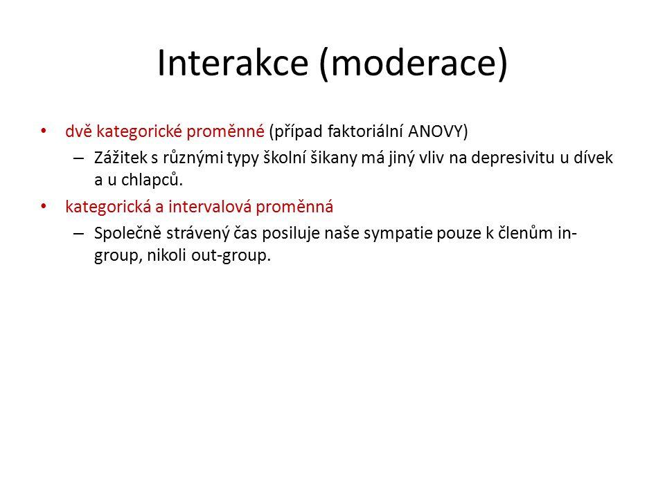 Interakce (moderace) dvě kategorické proměnné (případ faktoriální ANOVY)