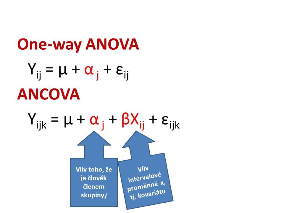 One-way ANOVA Yij = μ + α j + εij ANCOVA Yijk = μ + α j + βXij + εijk