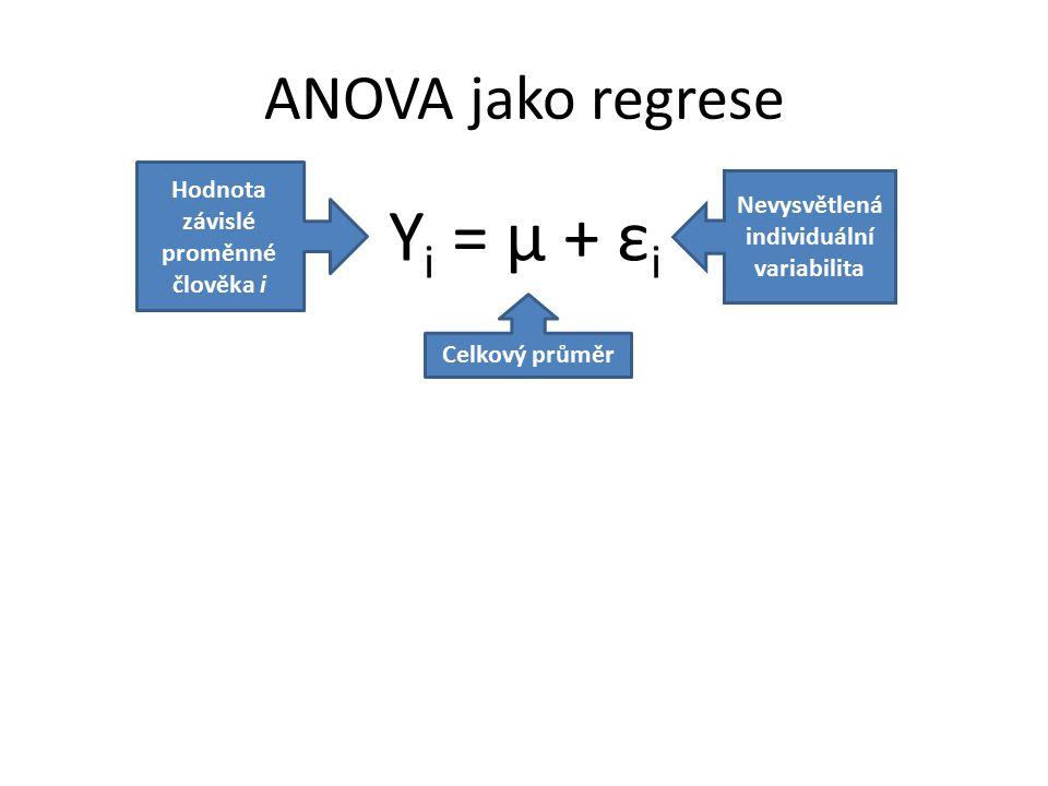 Yi = μ + εi ANOVA jako regrese Hodnota závislé proměnné člověka i