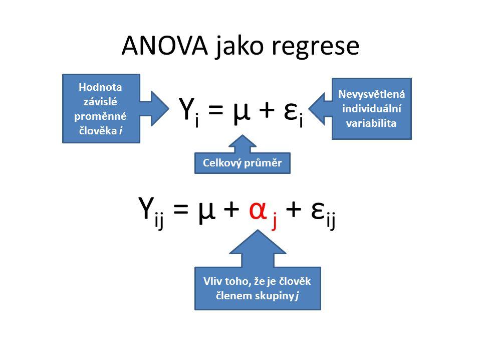 Yi = μ + εi Yij = μ + α j + εij ANOVA jako regrese