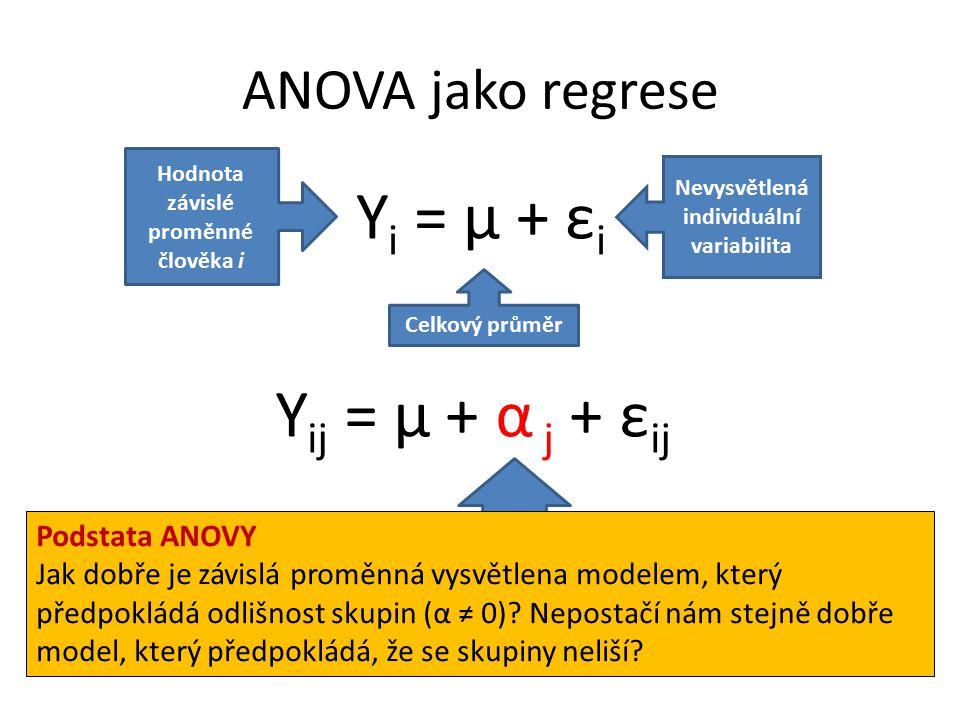 Yi = μ + εi Yij = μ + α j + εij ANOVA jako regrese Podstata ANOVY