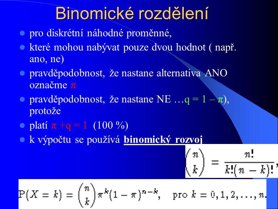 Binomické rozdělení pro diskrétní náhodné proměnné,