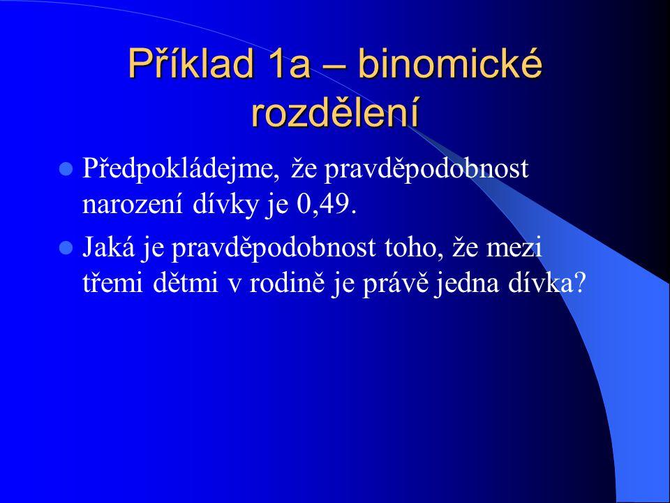 Příklad 1a – binomické rozdělení