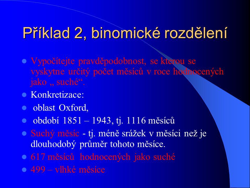 Příklad 2, binomické rozdělení