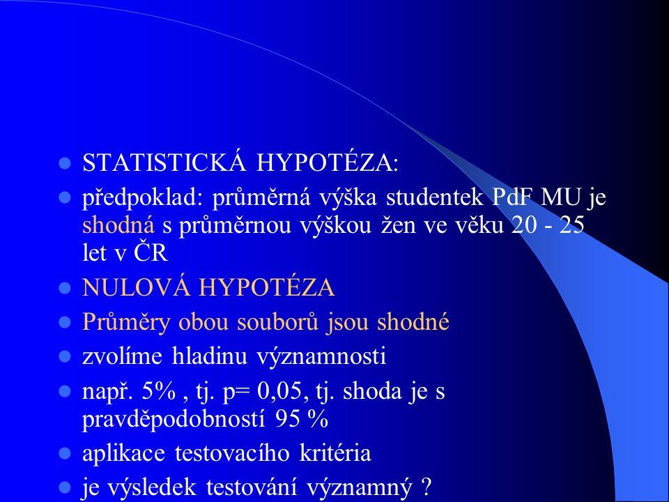 STATISTICKÁ HYPOTÉZA: