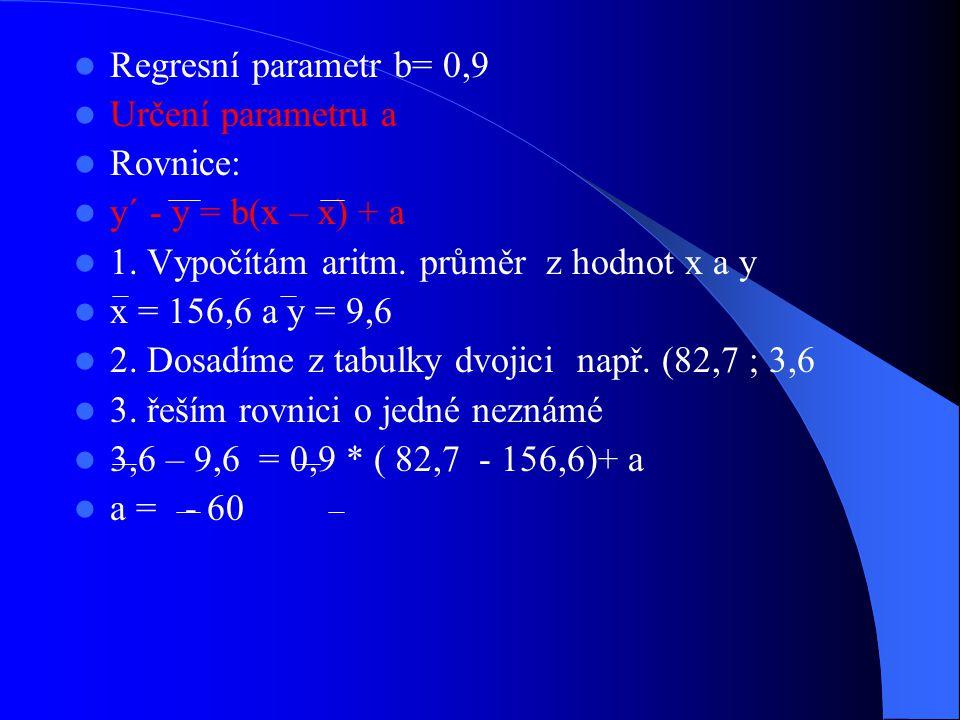 Regresní parametr b= 0,9 Určení parametru a. Rovnice: y´ - y = b(x – x) + a. 1. Vypočítám aritm. průměr z hodnot x a y.