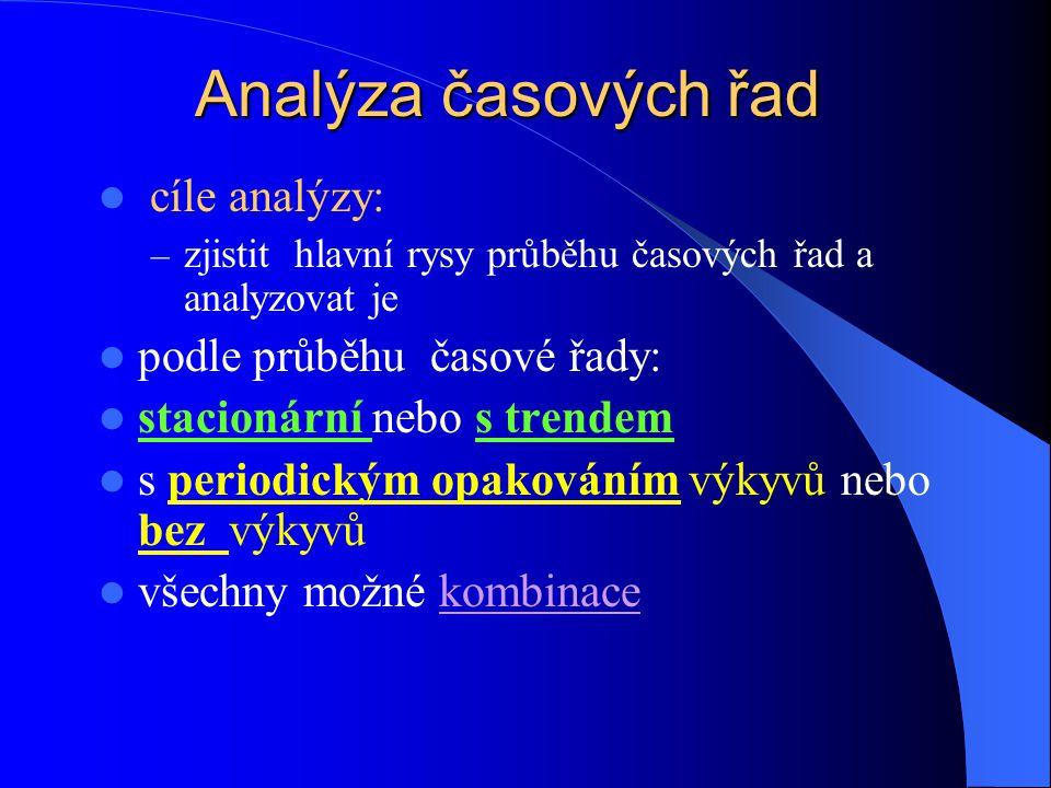 Analýza časových řad cíle analýzy: podle průběhu časové řady: