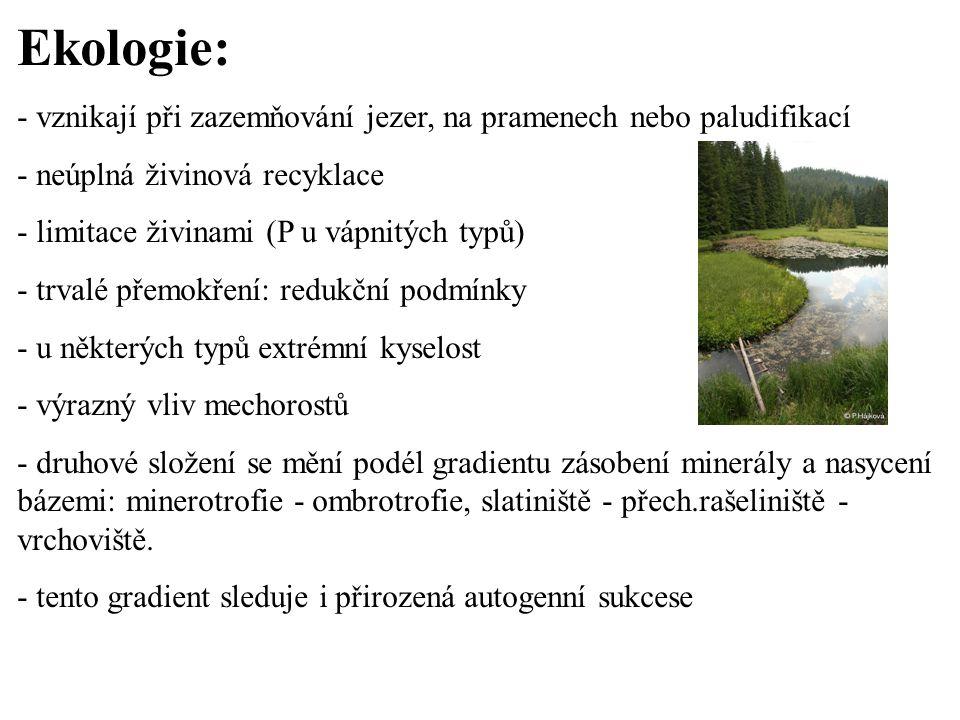 Ekologie: - vznikají při zazemňování jezer, na pramenech nebo paludifikací. - neúplná živinová recyklace.