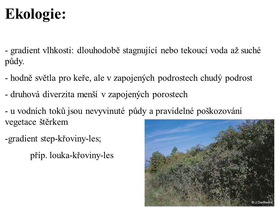 Ekologie: - gradient vlhkosti: dlouhodobě stagnující nebo tekoucí voda až suché půdy.