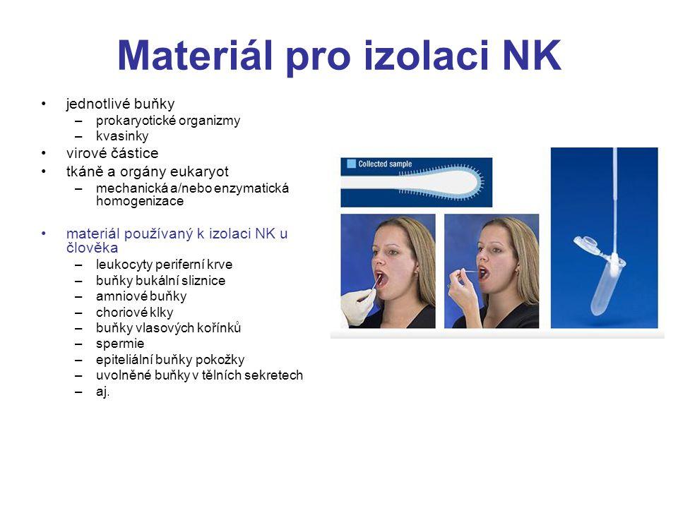 Materiál pro izolaci NK