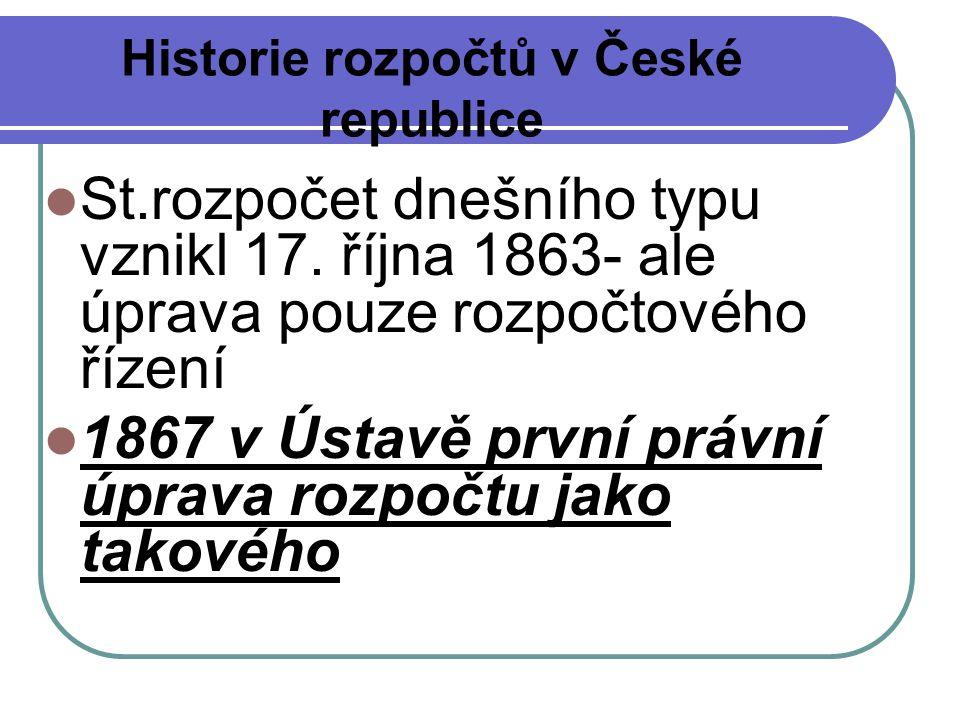 Historie rozpočtů v České republice