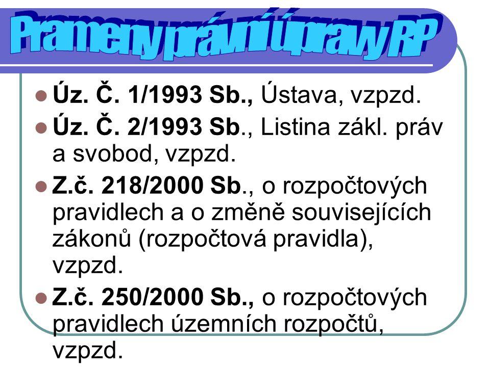 Prameny právní úpravy RP