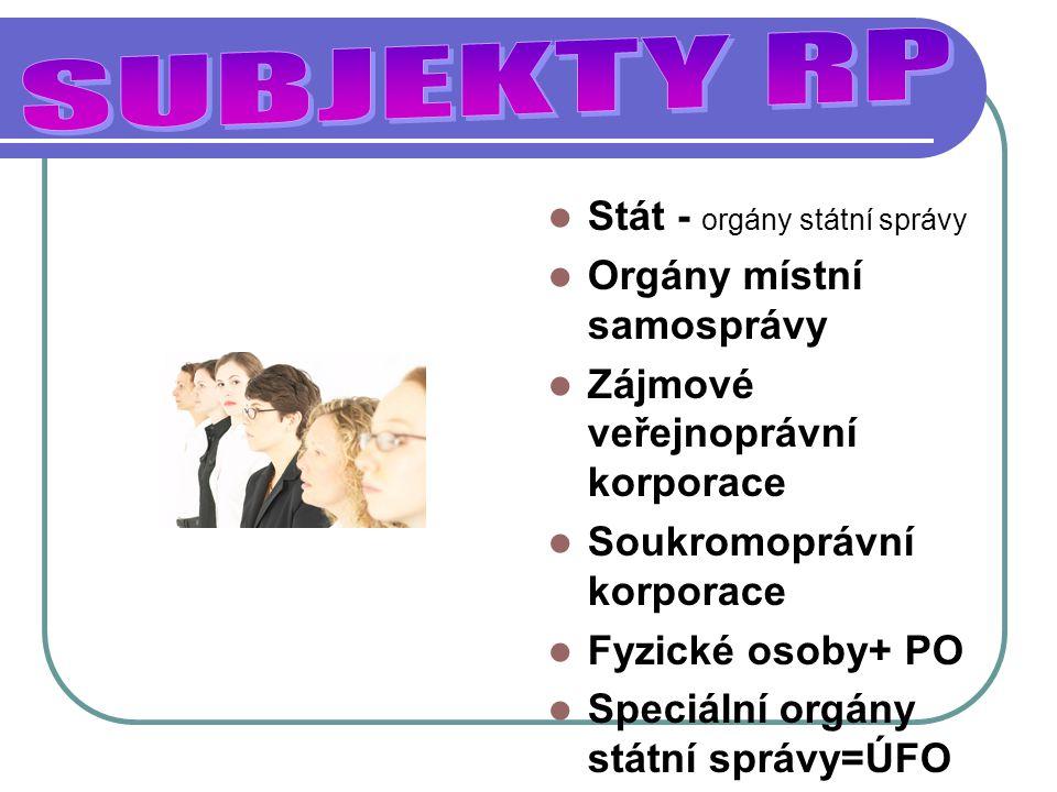 SUBJEKTY RP Stát - orgány státní správy Orgány místní samosprávy