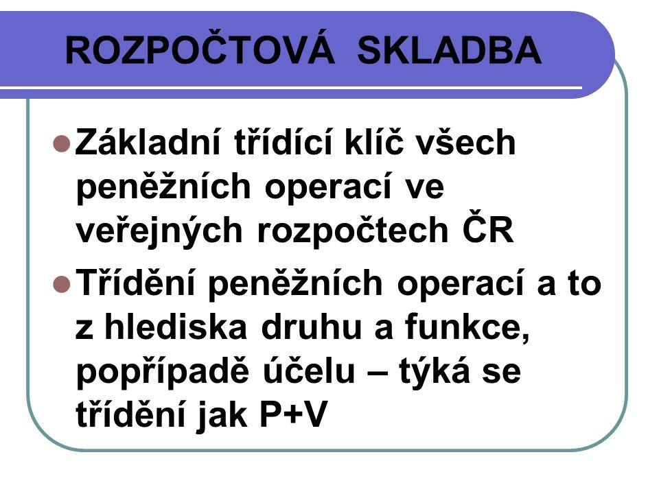 ROZPOČTOVÁ SKLADBA Základní třídící klíč všech peněžních operací ve veřejných rozpočtech ČR.