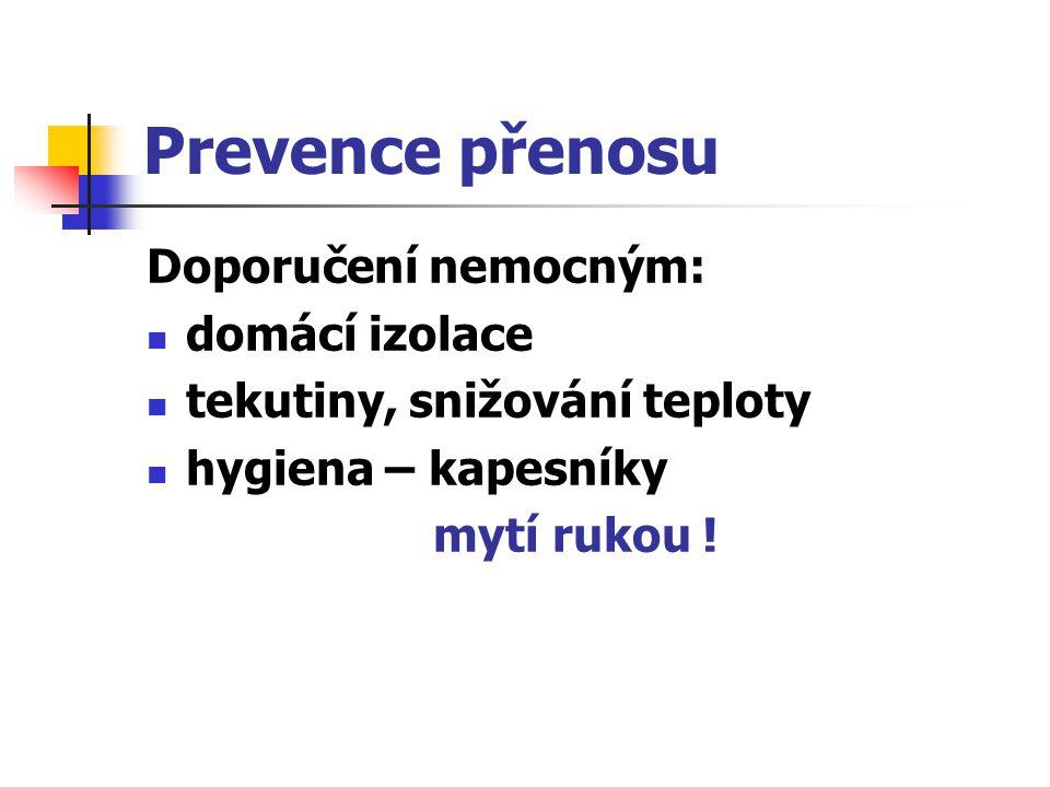 Prevence přenosu Doporučení nemocným: domácí izolace