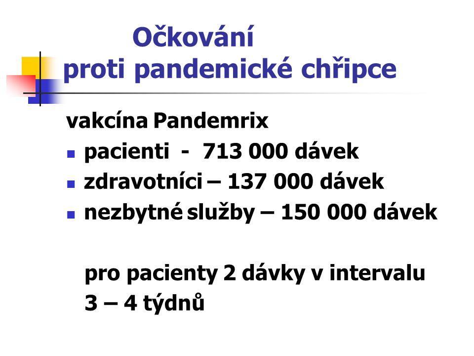 Očkování proti pandemické chřipce