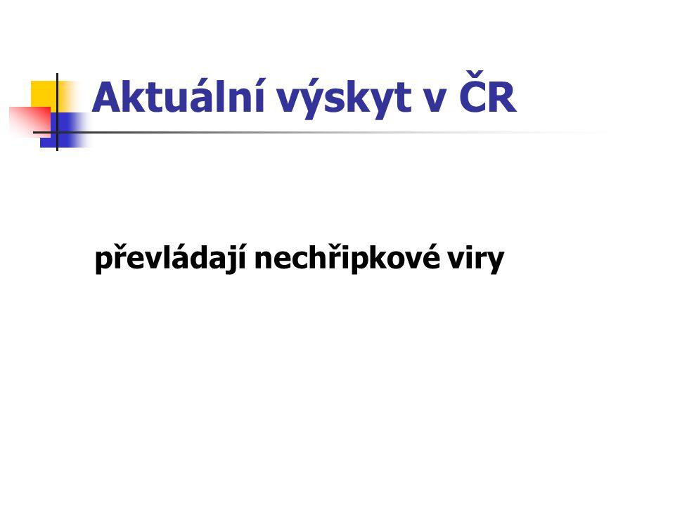 Aktuální výskyt v ČR převládají nechřipkové viry