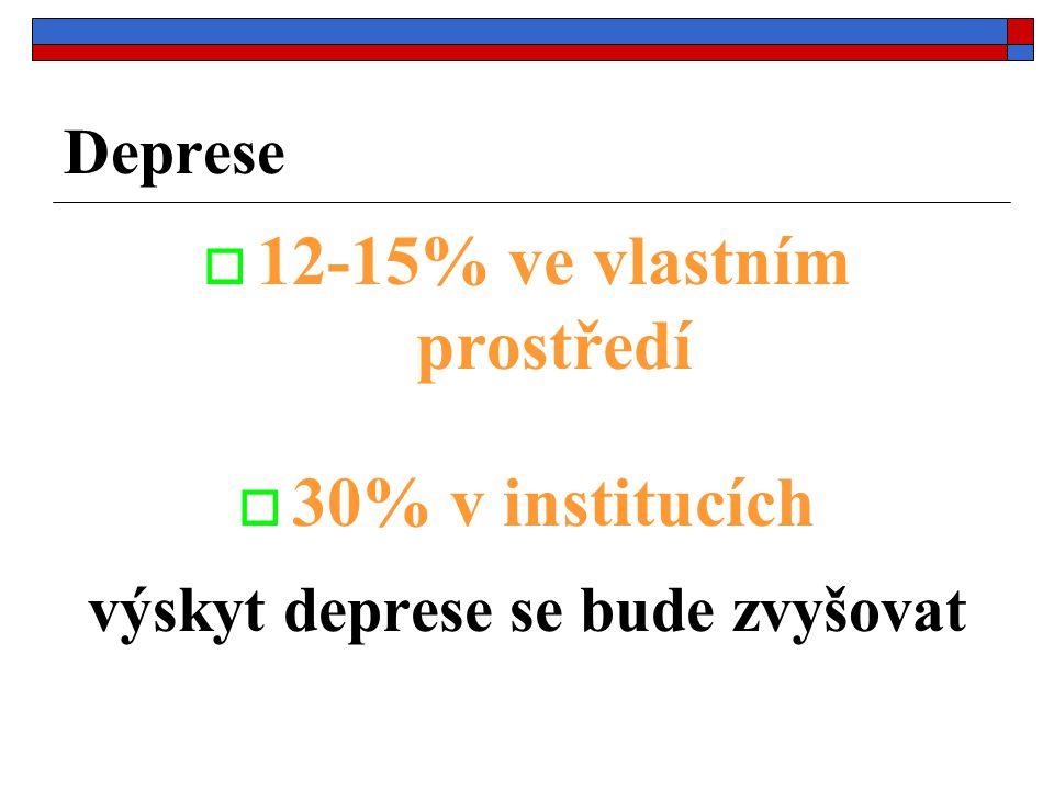 12-15% ve vlastním prostředí výskyt deprese se bude zvyšovat