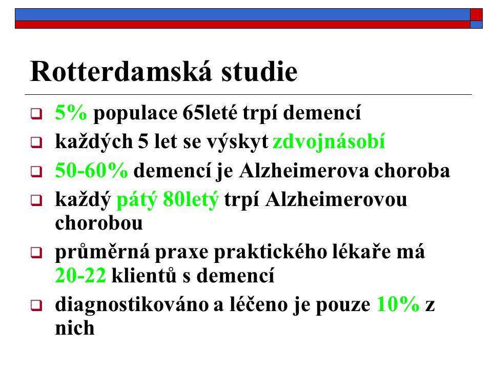 Rotterdamská studie 5% populace 65leté trpí demencí