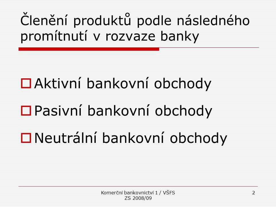 Členění produktů podle následného promítnutí v rozvaze banky