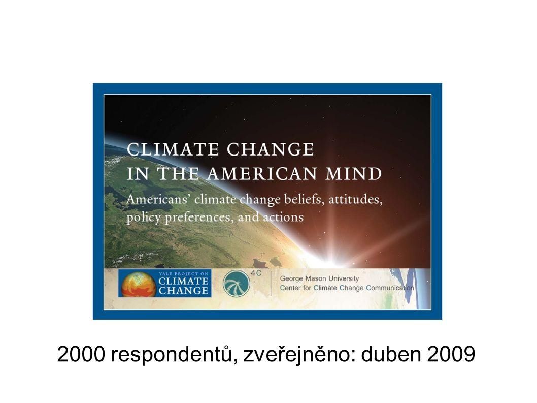 Klimatická gramotnost