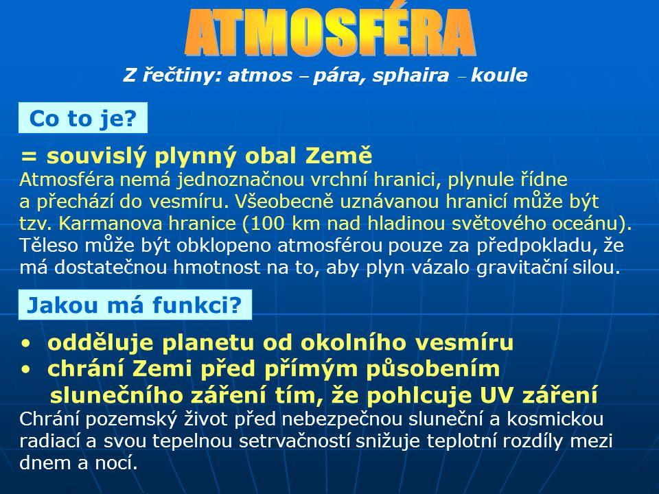 ATMOSFÉRA Z řečtiny: atmos ‒ pára, sphaira ‒ koule. Co to je