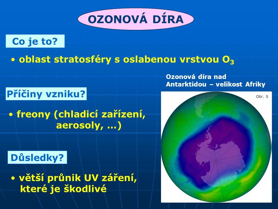 OZONOVÁ DÍRA Co je to oblast stratosféry s oslabenou vrstvou O3