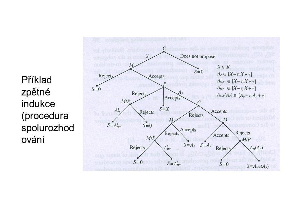 Příklad zpětné indukce (procedura spolurozhodování