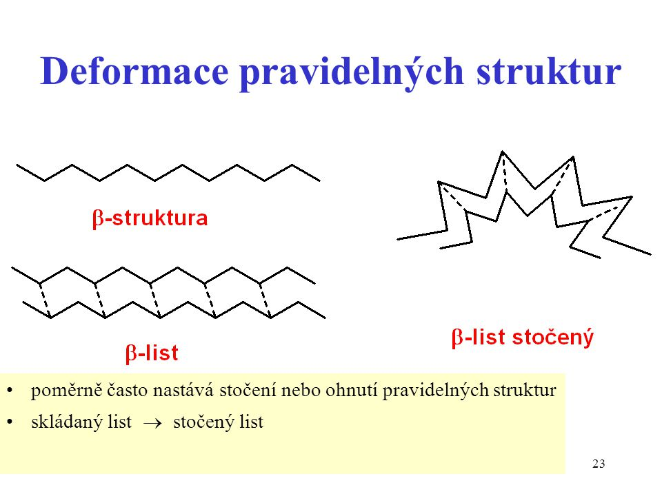 Deformace pravidelných struktur