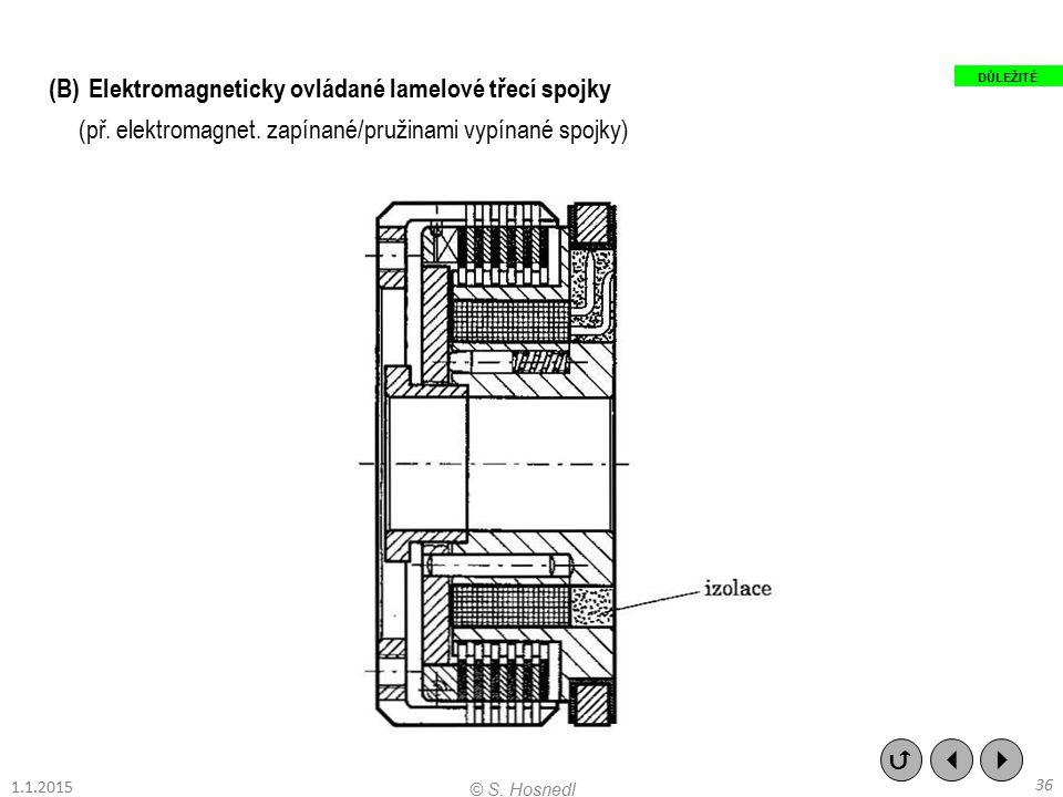 Elektromagneticky ovládané lamelové třecí spojky