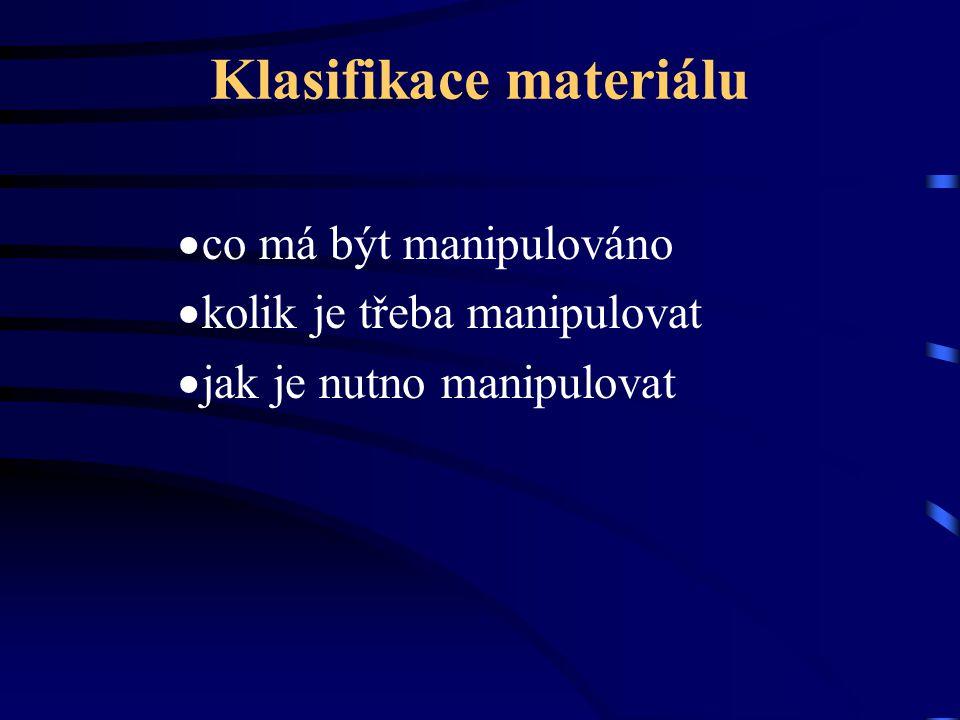 Klasifikace materiálu