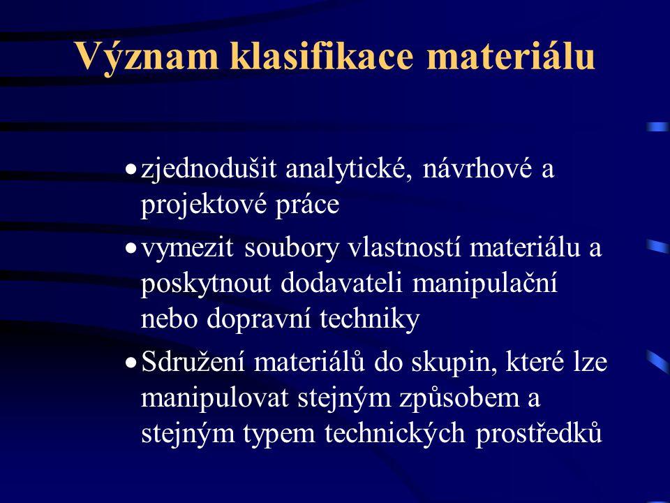Význam klasifikace materiálu
