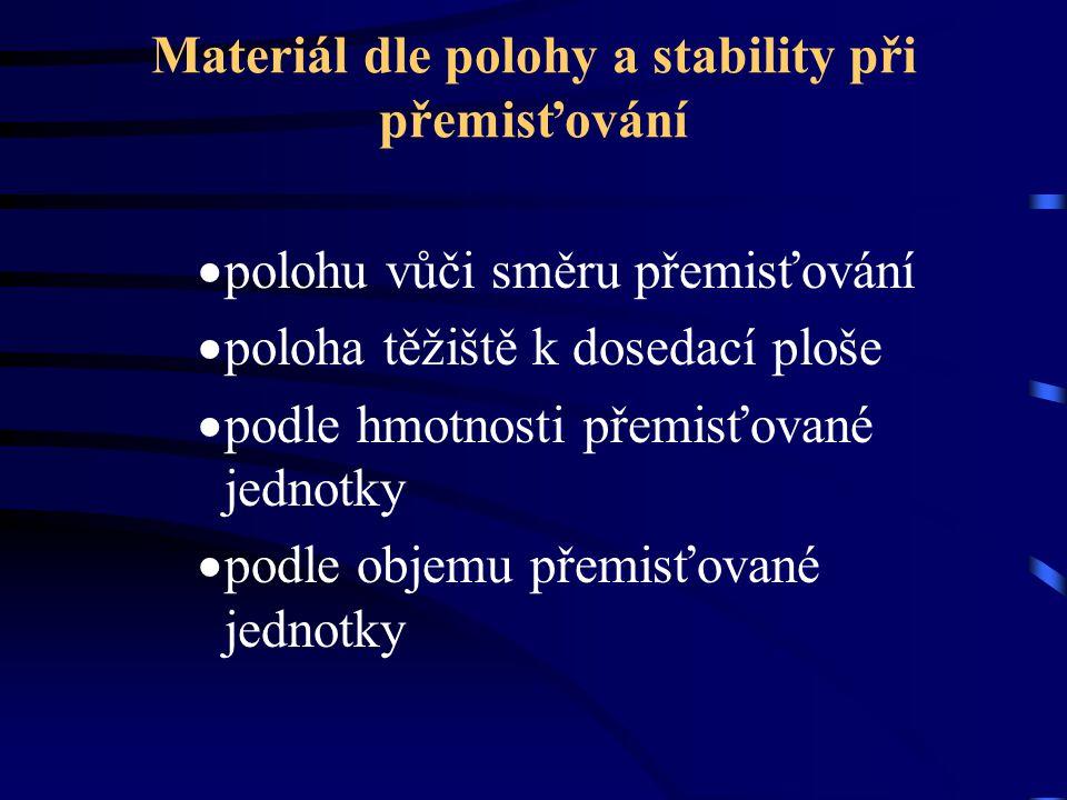 Materiál dle polohy a stability při přemisťování