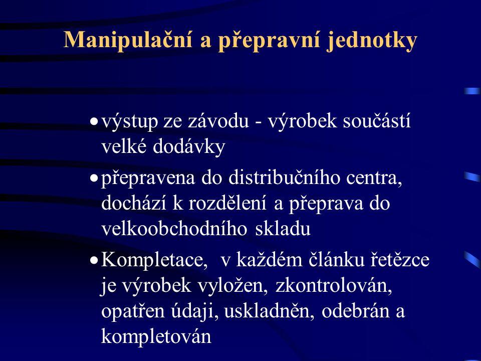 Manipulační a přepravní jednotky