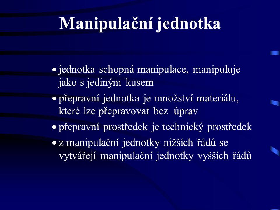 Manipulační jednotka jednotka schopná manipulace, manipuluje jako s jediným kusem.