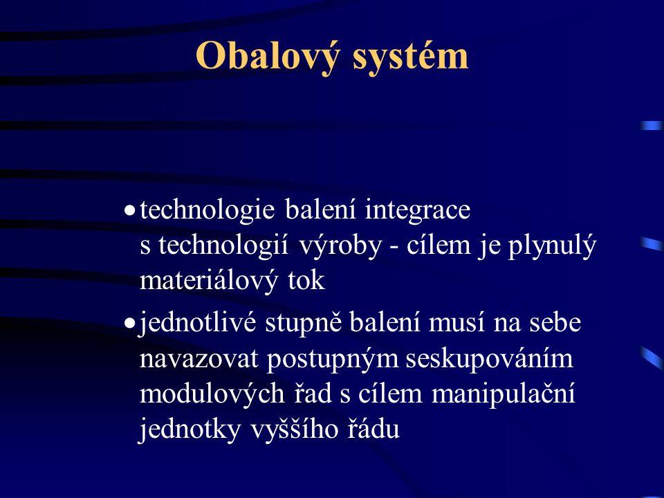 Obalový systém technologie balení integrace s technologií výroby - cílem je plynulý materiálový tok.