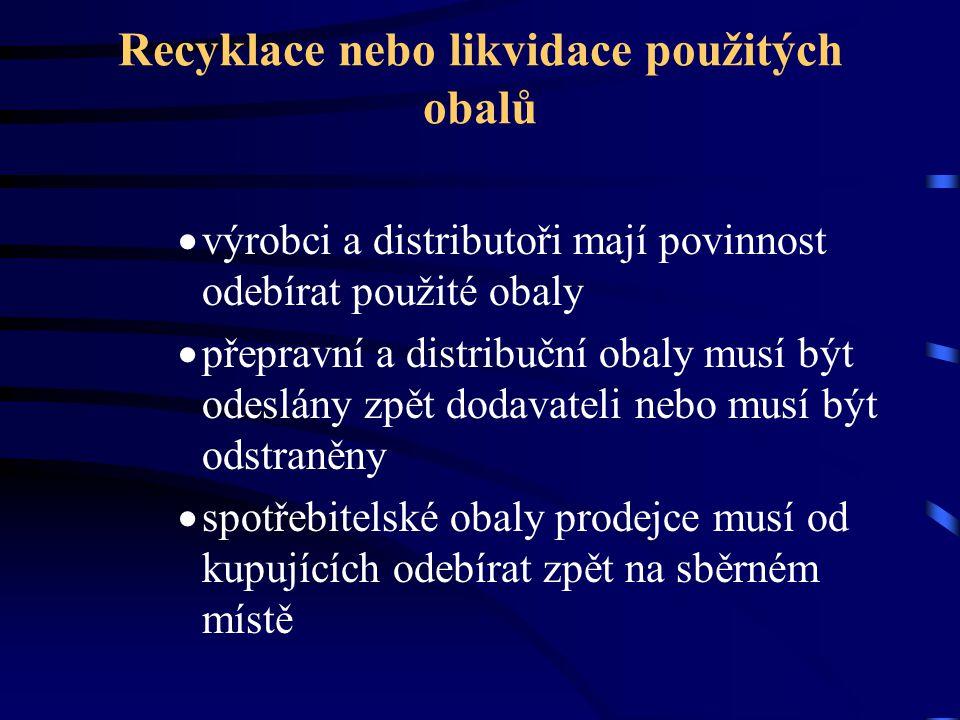 Recyklace nebo likvidace použitých obalů