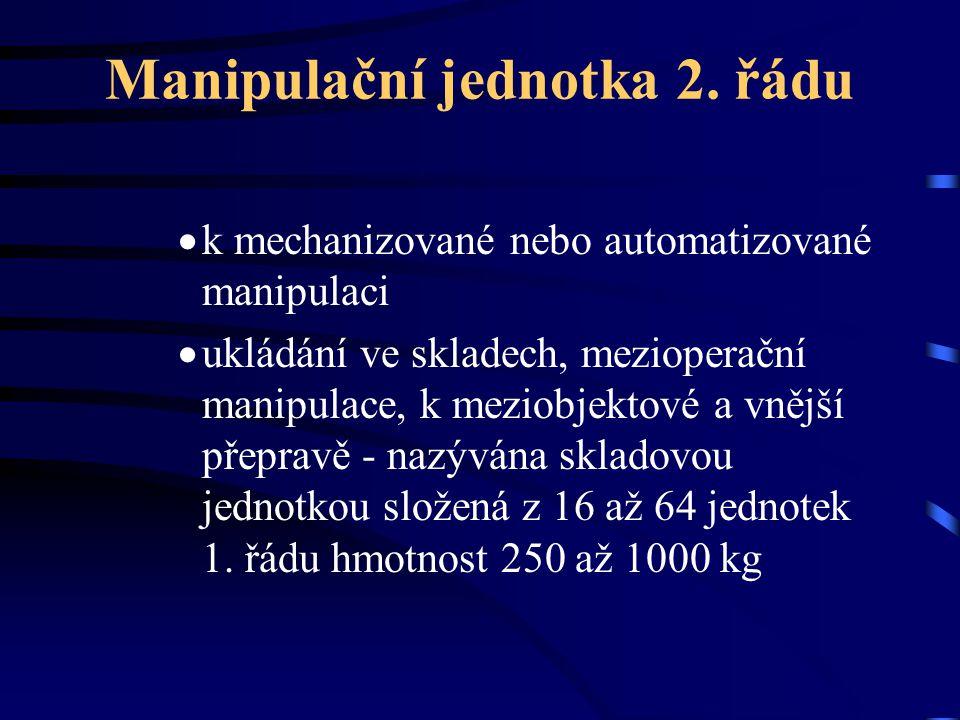 Manipulační jednotka 2. řádu