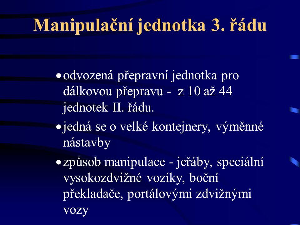 Manipulační jednotka 3. řádu